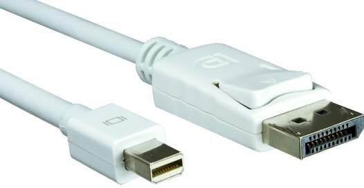 Dinic Mini DisplayPort auf DisplayPort Kabel